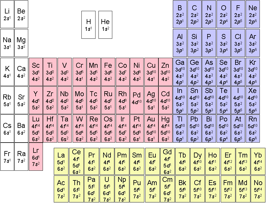 Periodic Table periodic table with whole mass numbers : Chem481c1