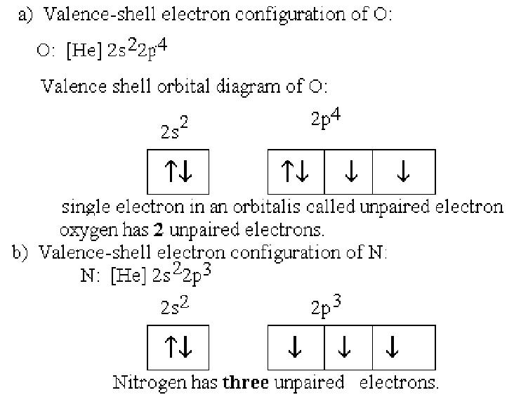 Valence Orbital Diagram For Cd Diy Wiring Diagrams